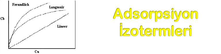 Adsorpsiyon Izotermleri